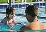 Basic swim class for non-swimmers ages 3-11