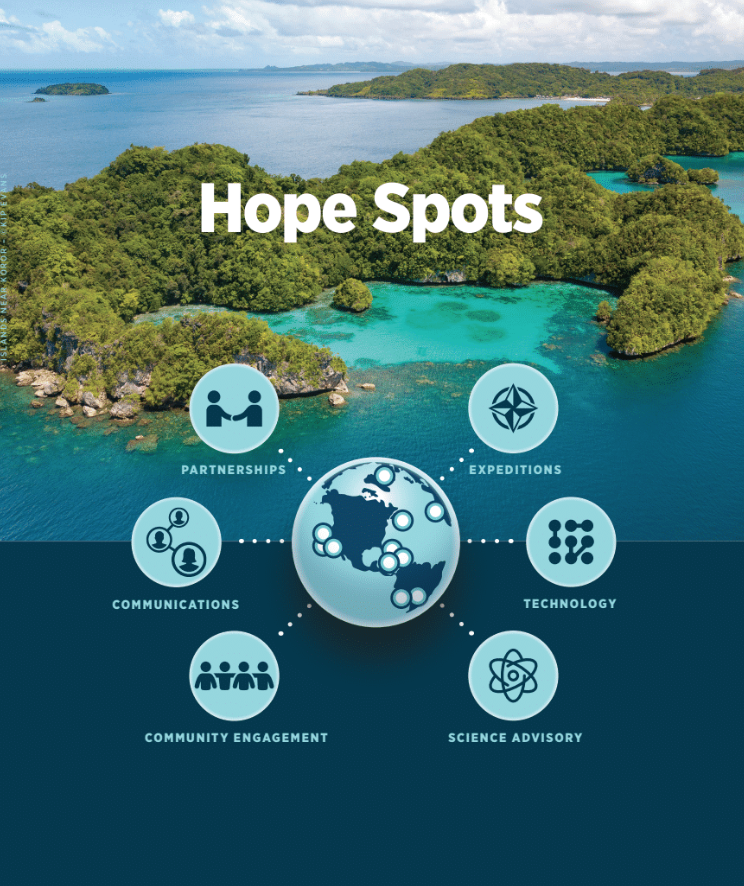Hope Spots _ Graphic